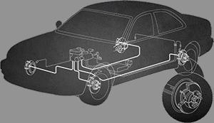 brake fluid inspection